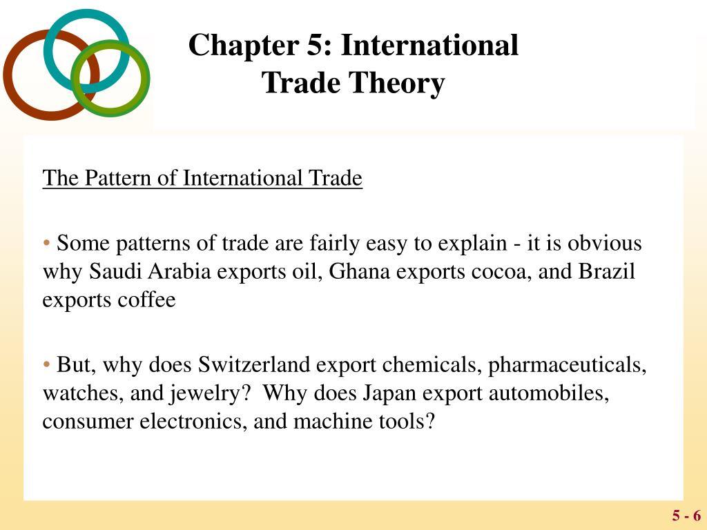 Chapter 6 international trade theory