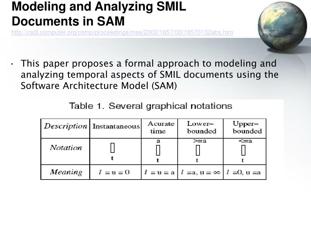 Modeling and Analyzing SMIL Documents in SAM