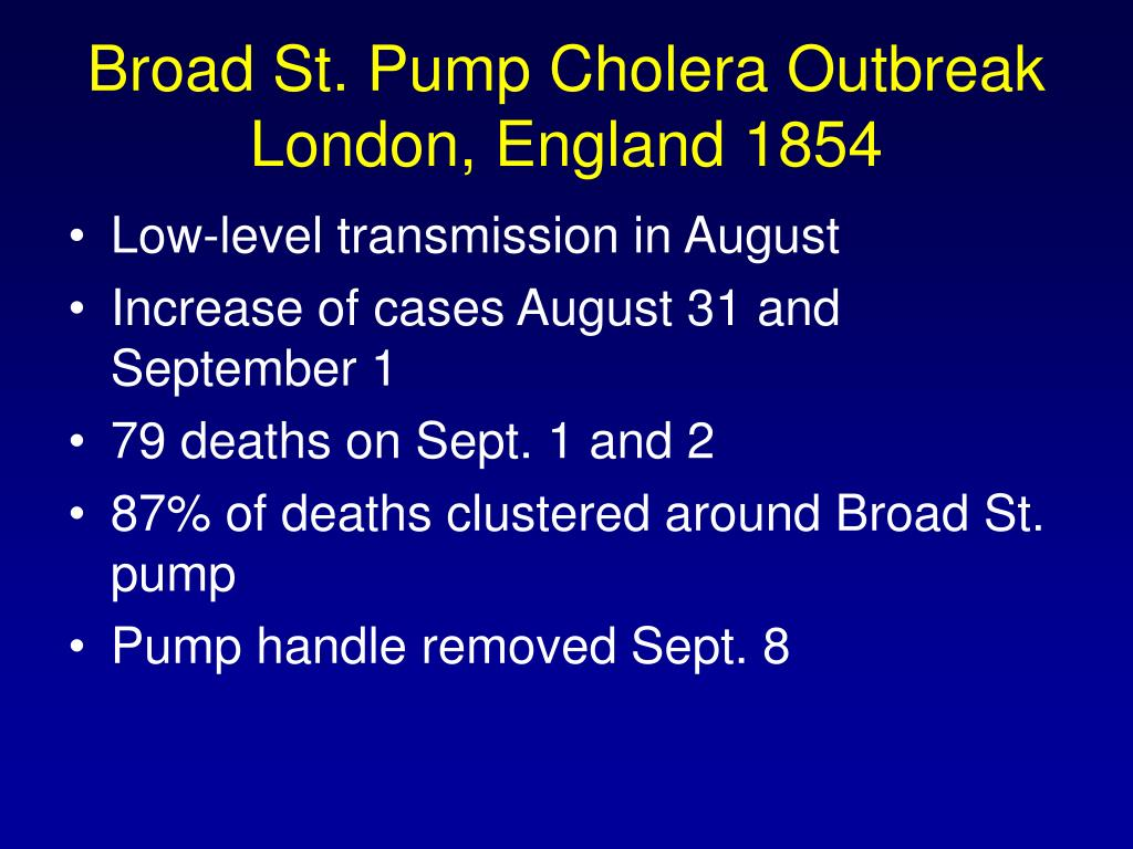 Broad St. Pump Cholera Outbreak London, England 1854