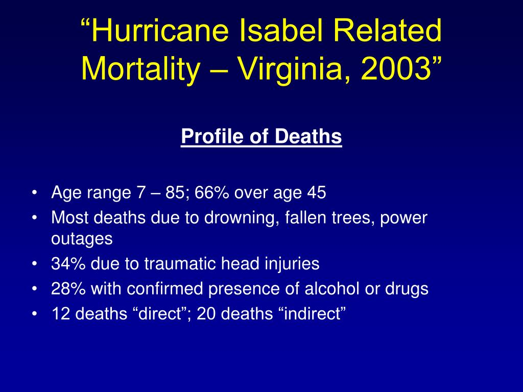 """Hurricane Isabel Related Mortality – Virginia, 2003"""
