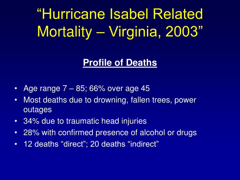 """Hurricane Isabel Related Mortality – Virginia, 2003"""