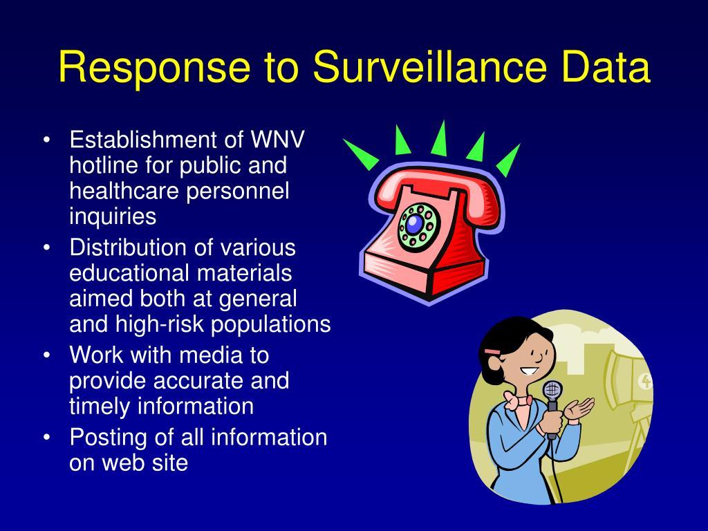 Response to Surveillance Data