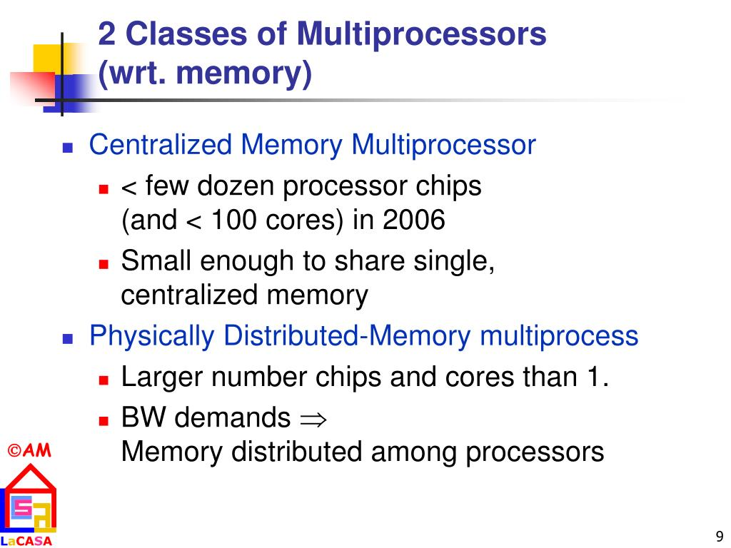 2 Classes of Multiprocessors