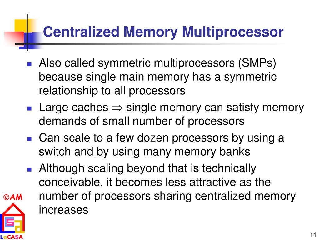 Centralized Memory Multiprocessor