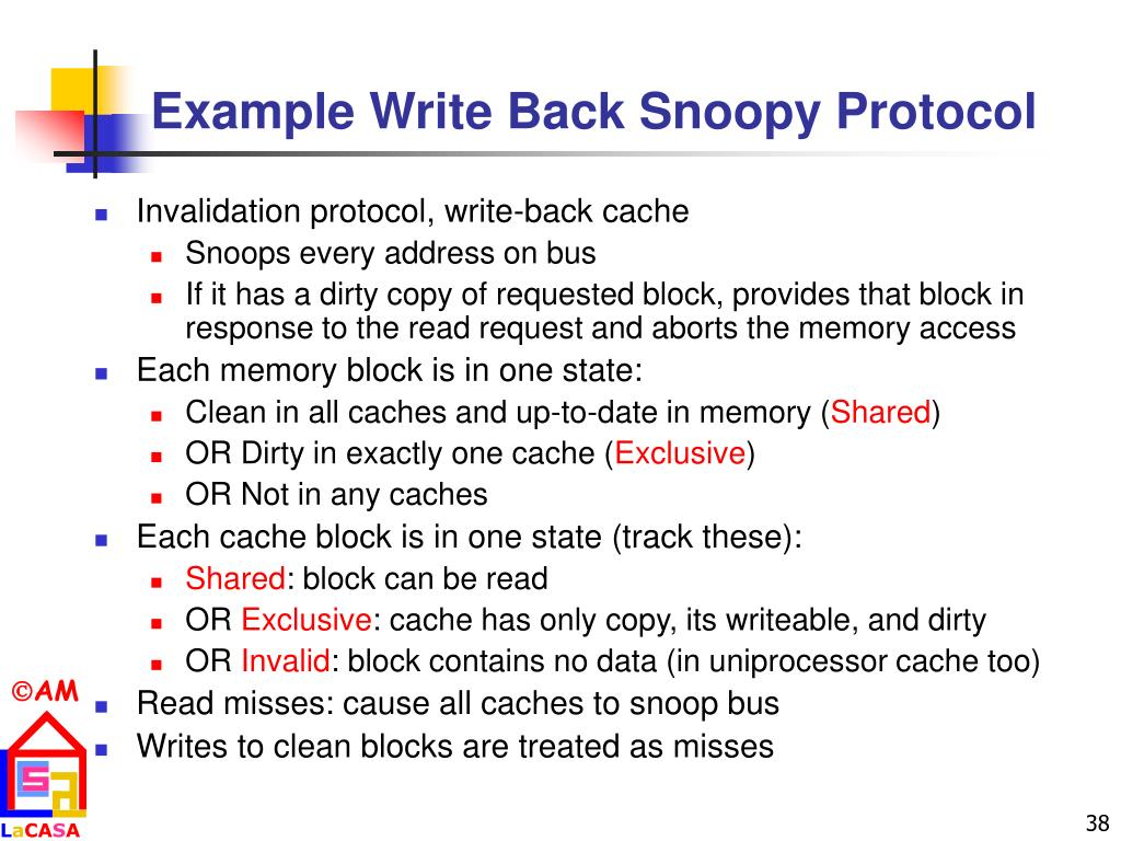 Example Write Back Snoopy Protocol
