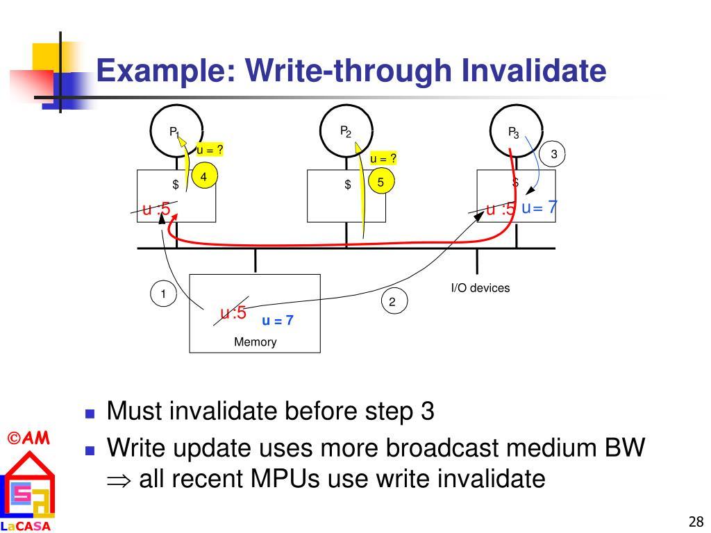 Example: Write-through Invalidate