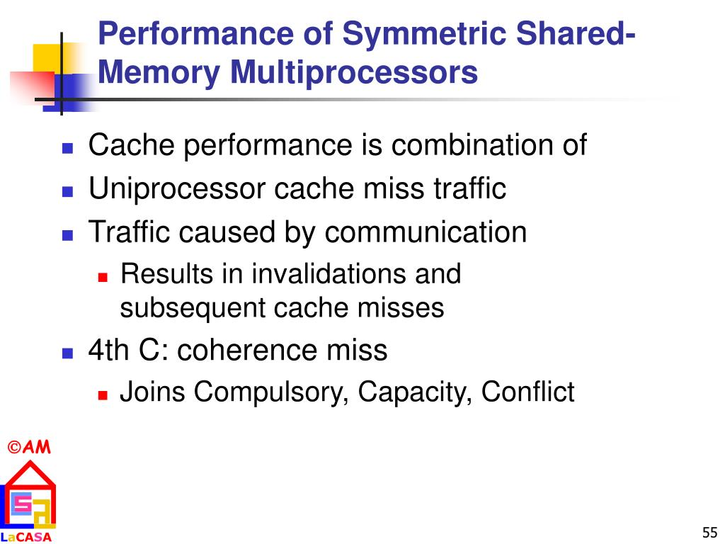 Performance of Symmetric Shared-Memory Multiprocessors