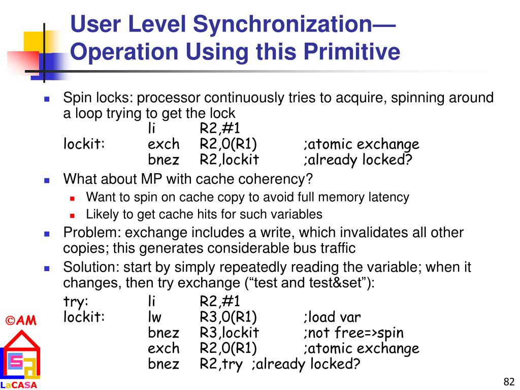 User Level Synchronization—Operation Using this Primitive