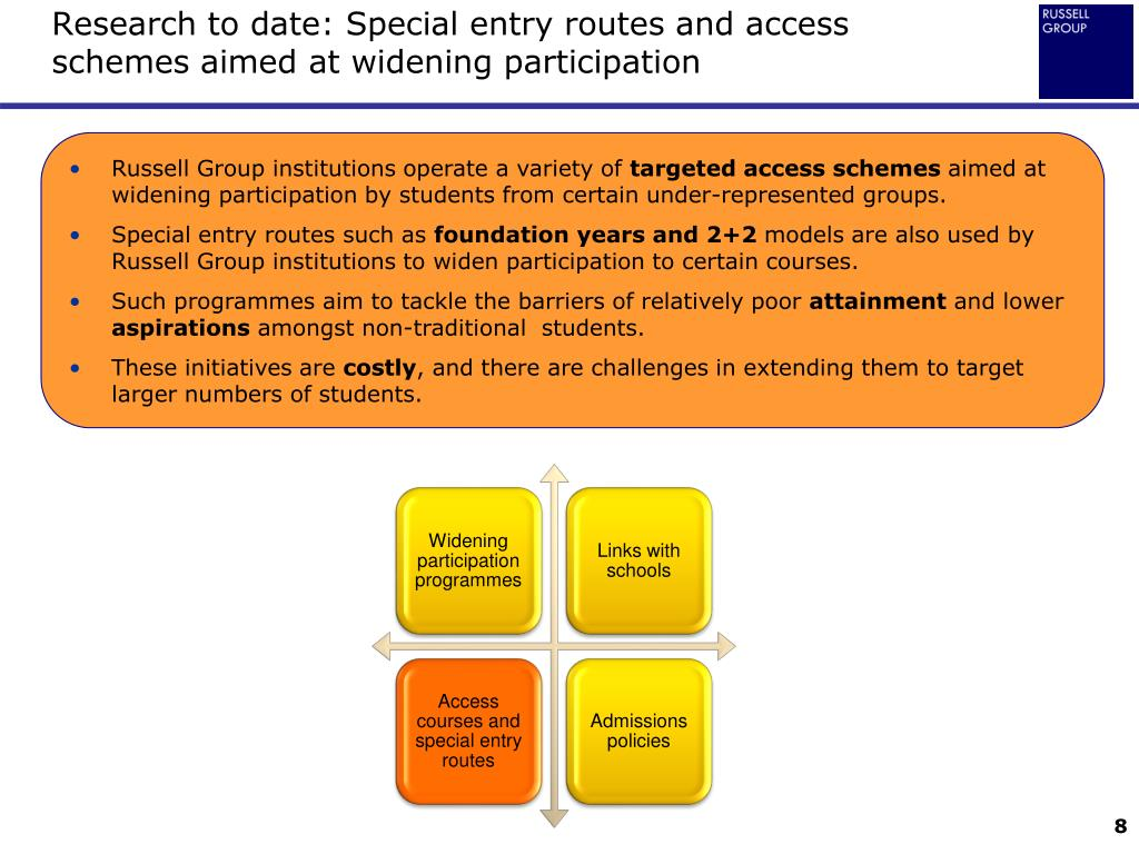 Research to date: Special entry routes and access schemes aimed at widening participation