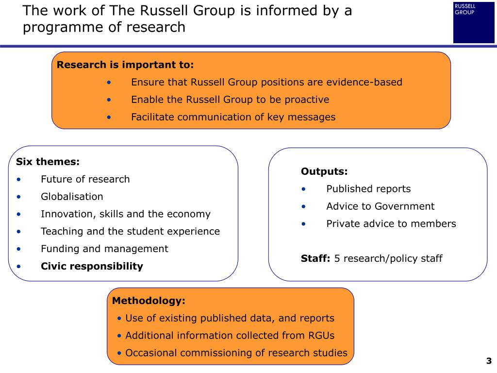 The work of The Russell Group is informed by a programme of research