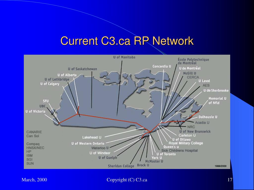 Current C3.ca RP Network