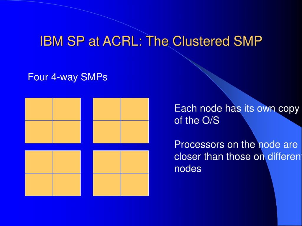 IBM SP at ACRL: The Clustered SMP