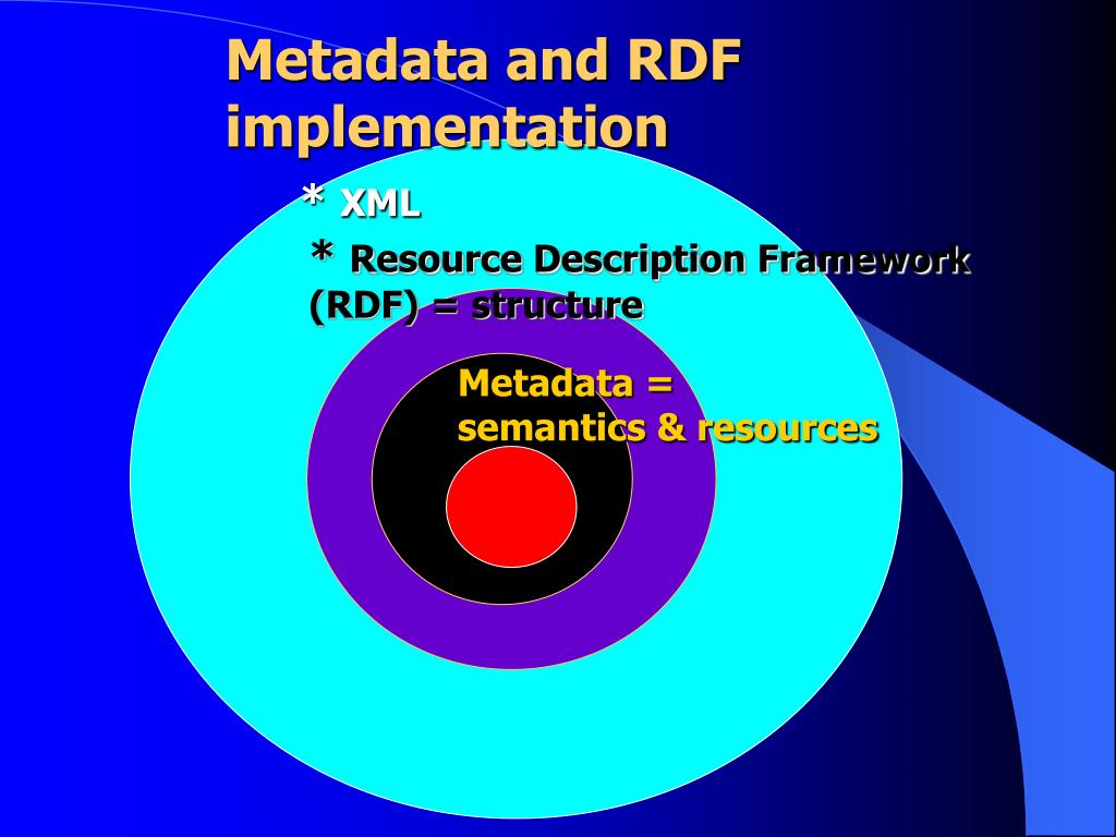 Metadata and RDF implementation
