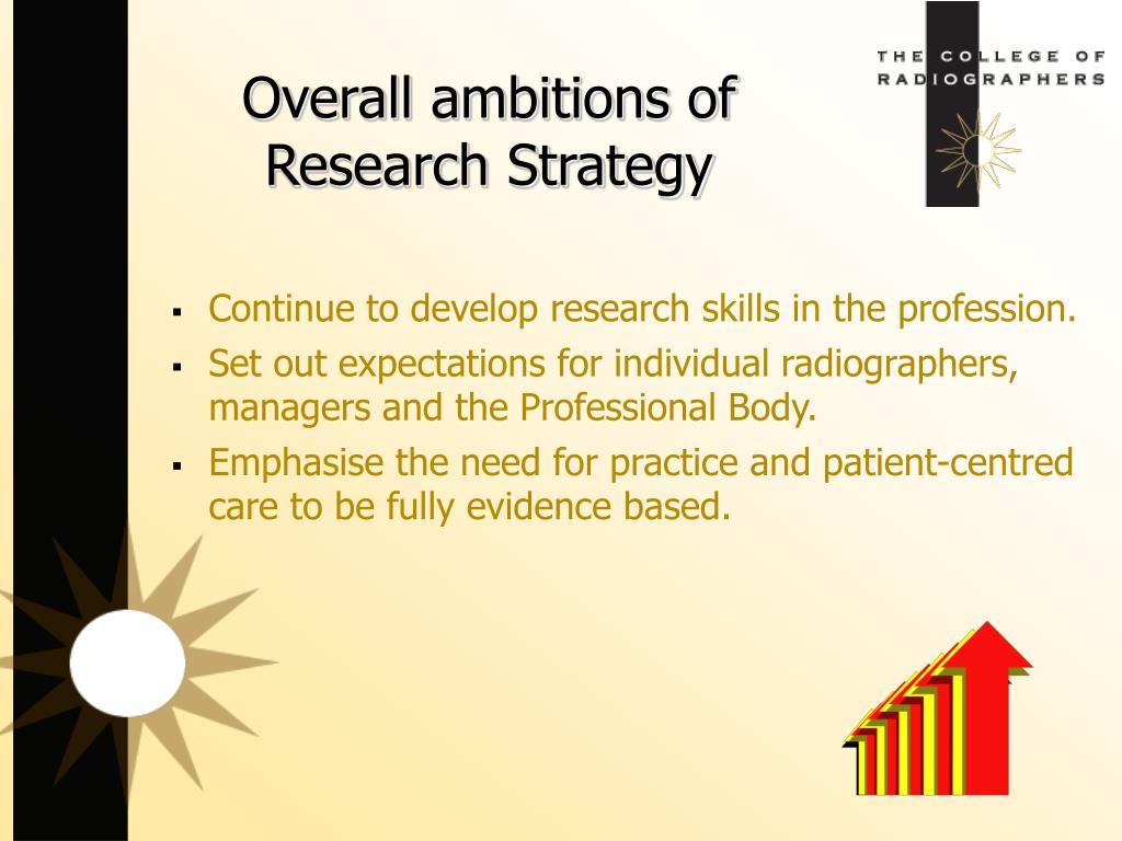 Overall ambitions of  Research Strategy