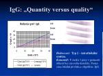 igg quantity versus quality