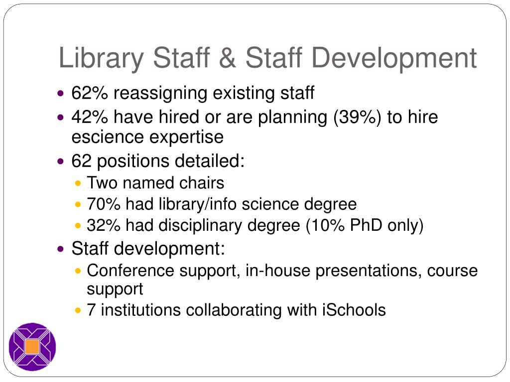 Library Staff & Staff Development