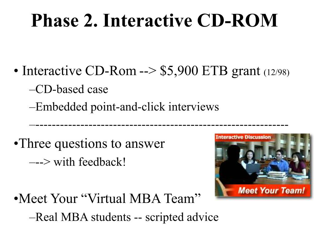 Phase 2. Interactive CD-ROM