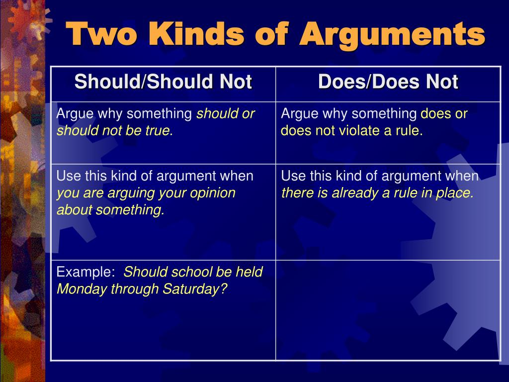 Two Kinds of Arguments