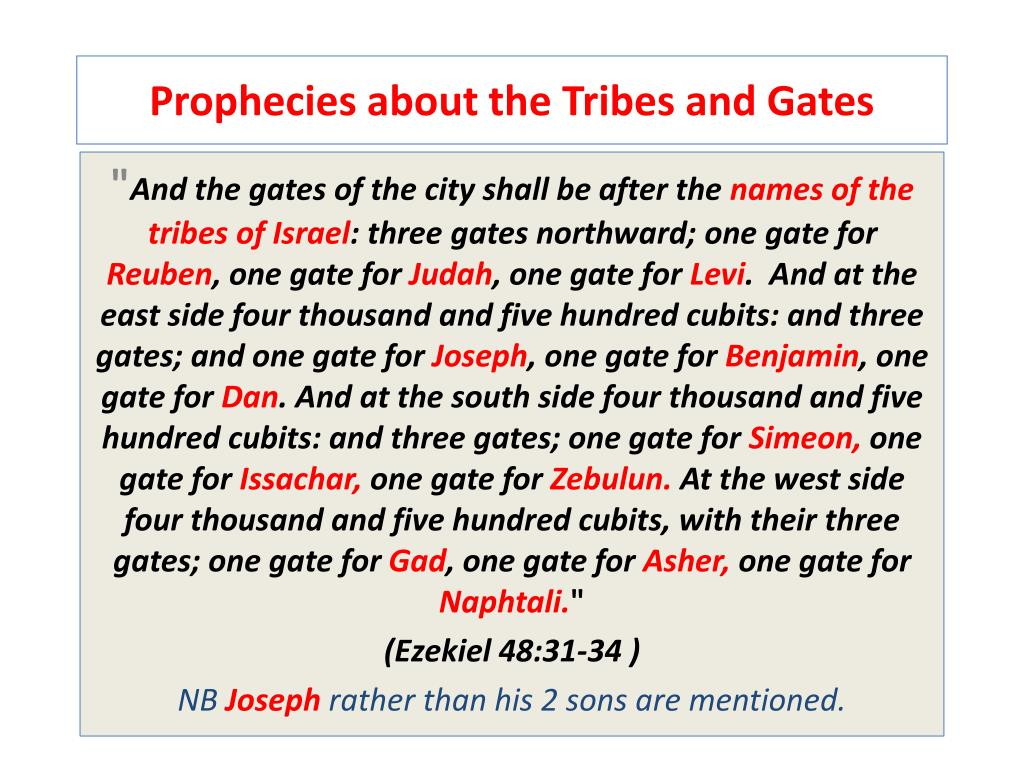 Prophecies about the Tribes and Gates