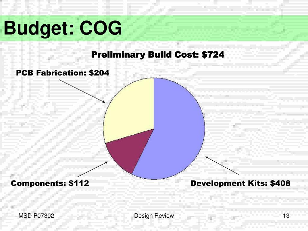 Budget: COG