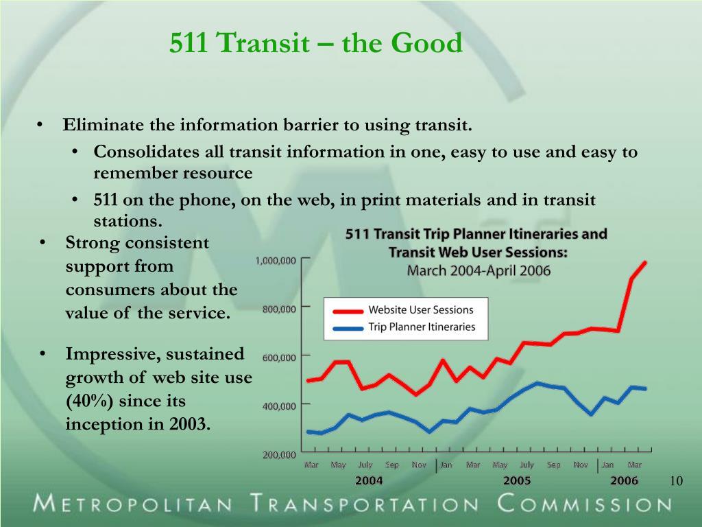511 Transit – the Good