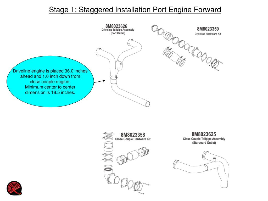 Stage 1: Staggered Installation Port Engine Forward