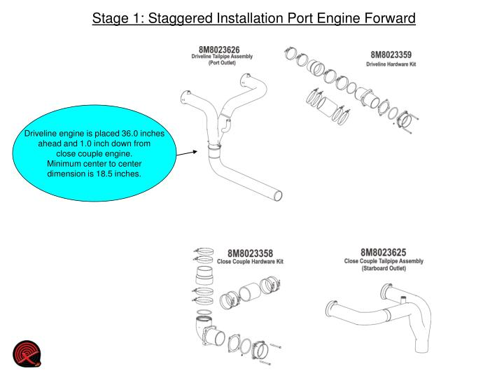 Stage 1 staggered installation port engine forward