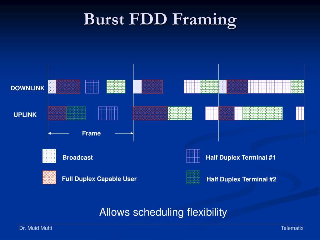 Burst FDD Framing