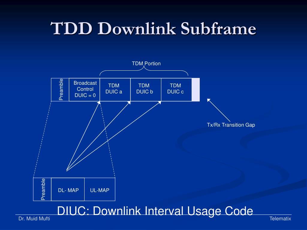 TDD Downlink Subframe