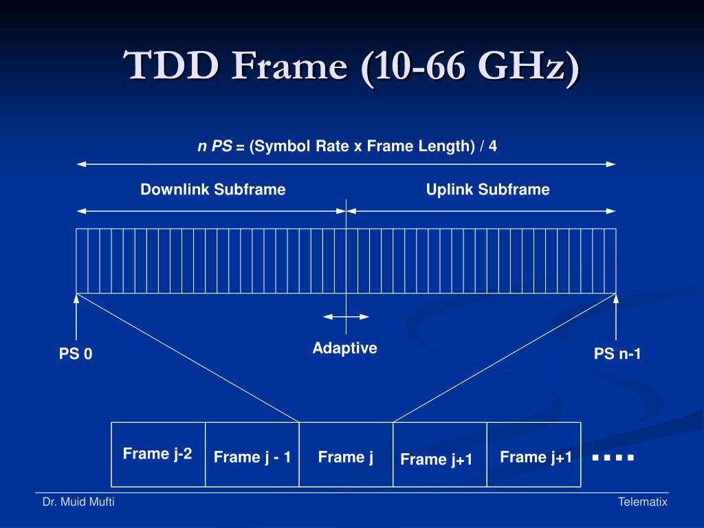 TDD Frame (10-66 GHz)