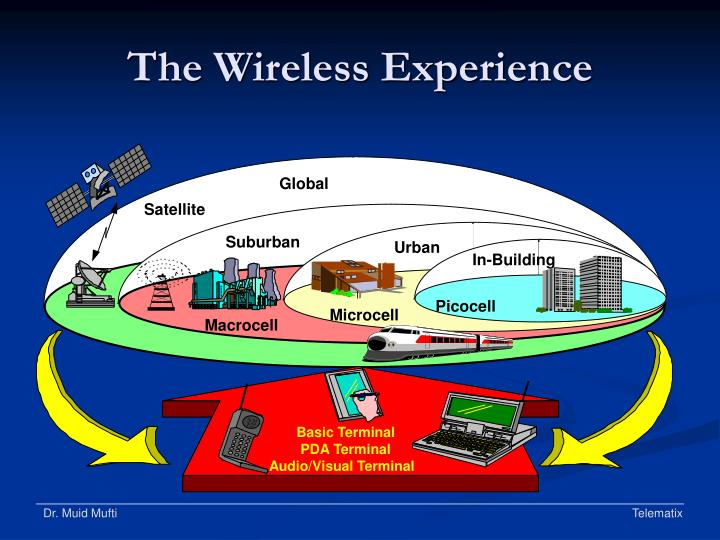 The wireless experience