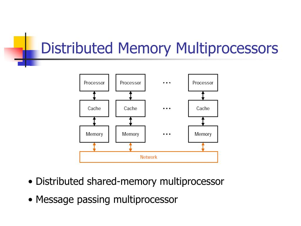 Distributed Memory Multiprocessors