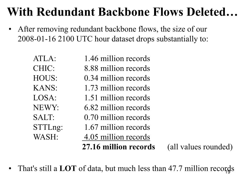 With Redundant Backbone Flows Deleted…