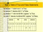 start a table of true and false statements