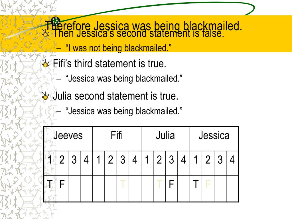 Therefore Jessica was being blackmailed.