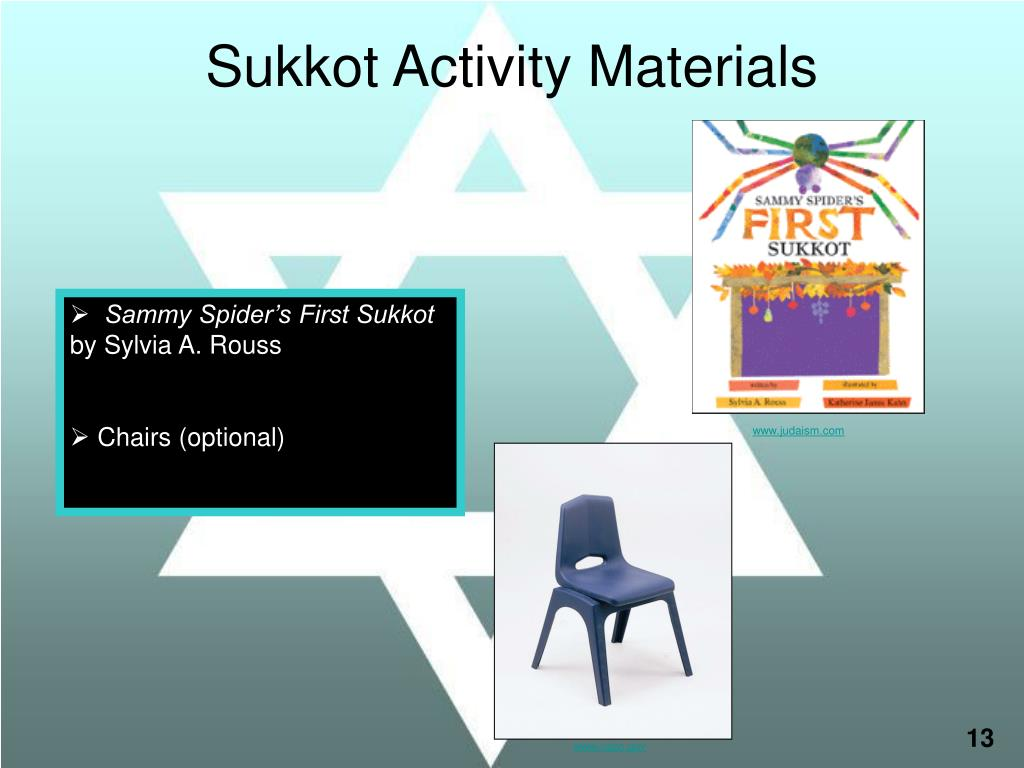 Sukkot Activity Materials