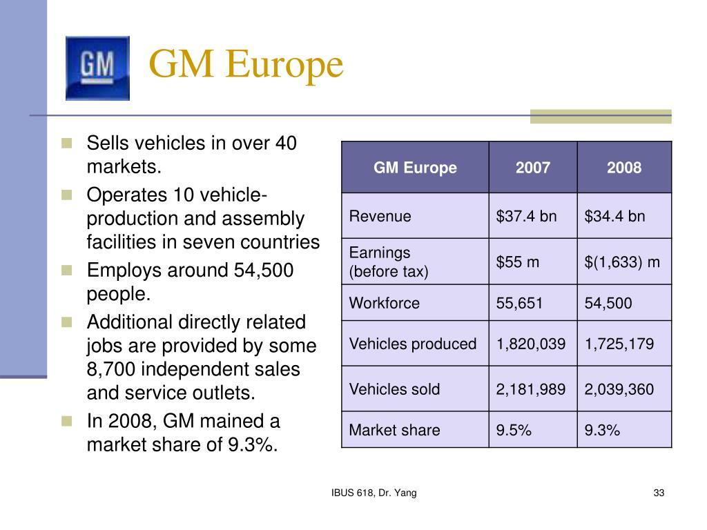 GM Europe