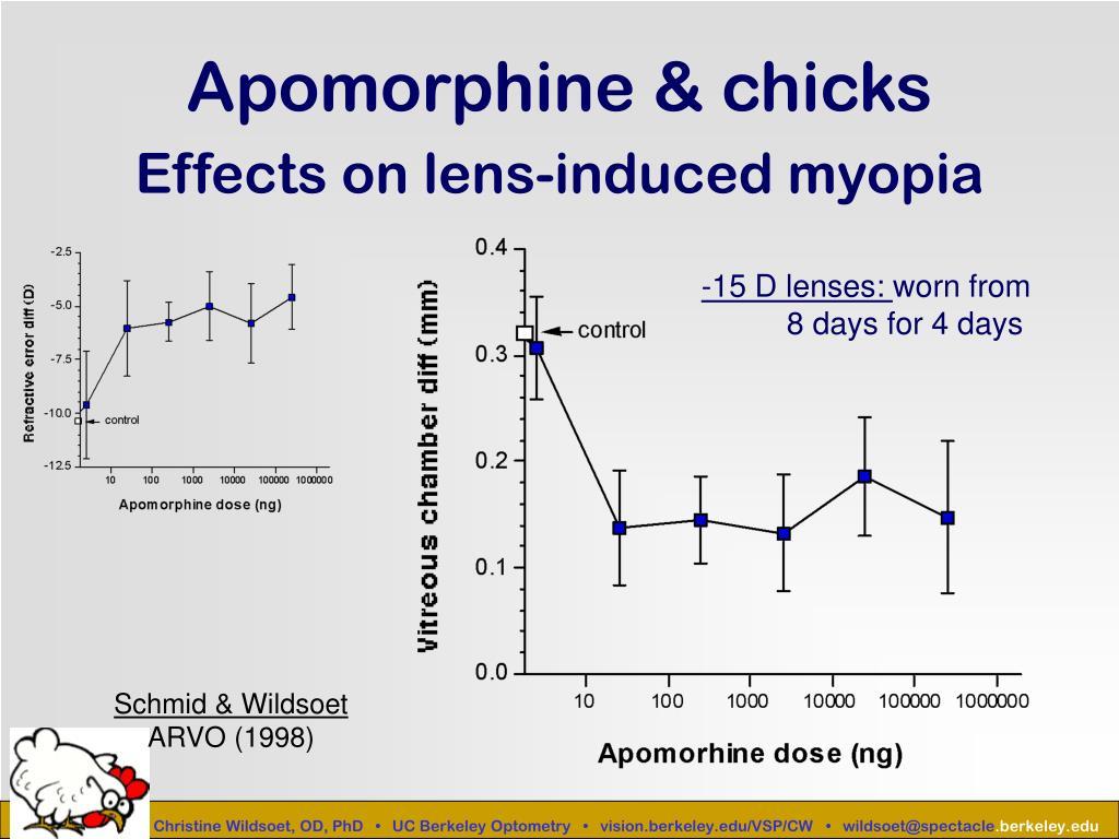 Apomorphine & chicks