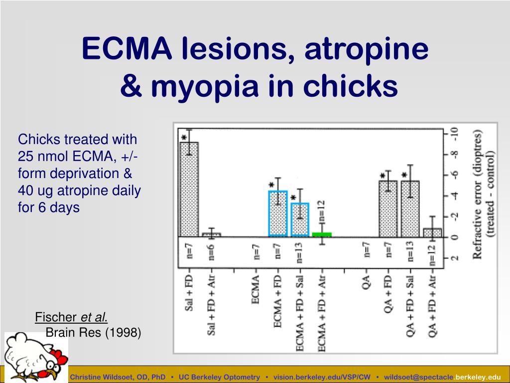 ECMA lesions, atropine