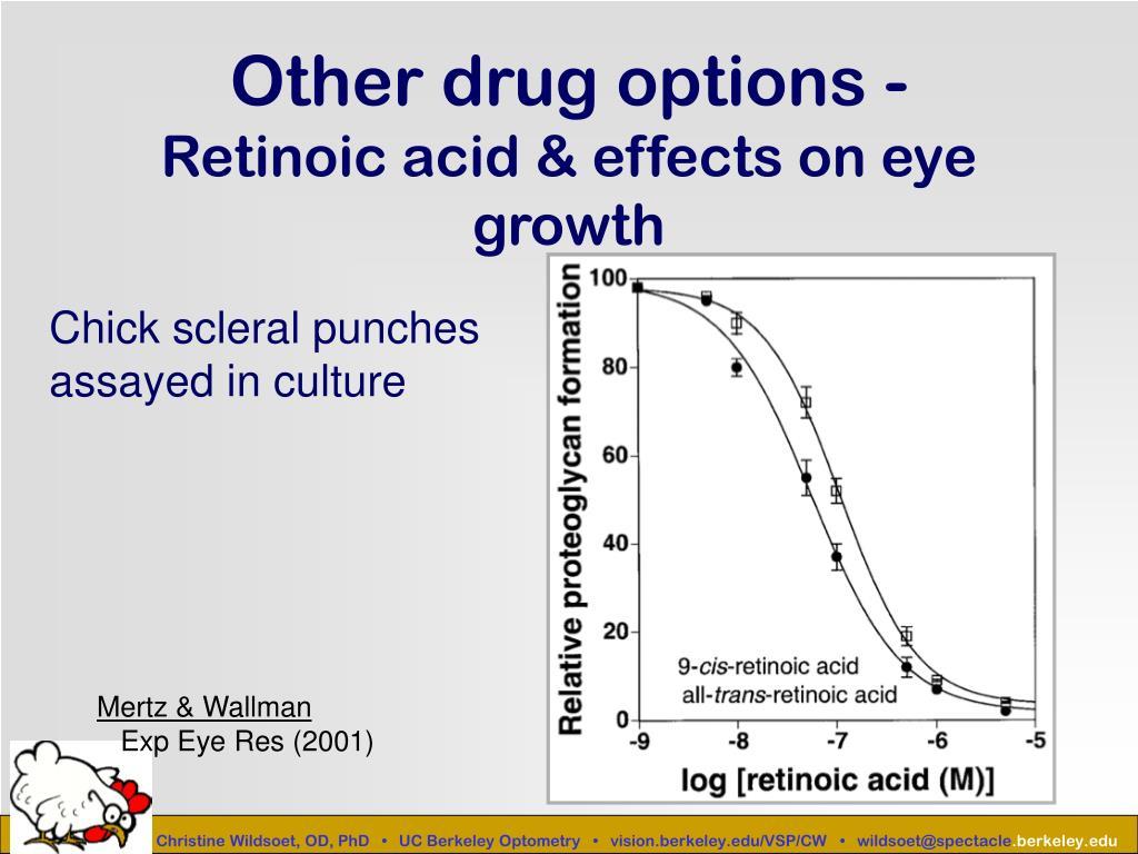 Other drug options -