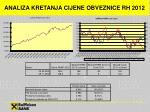 analiza kretanja cijene obveznice rh 2012