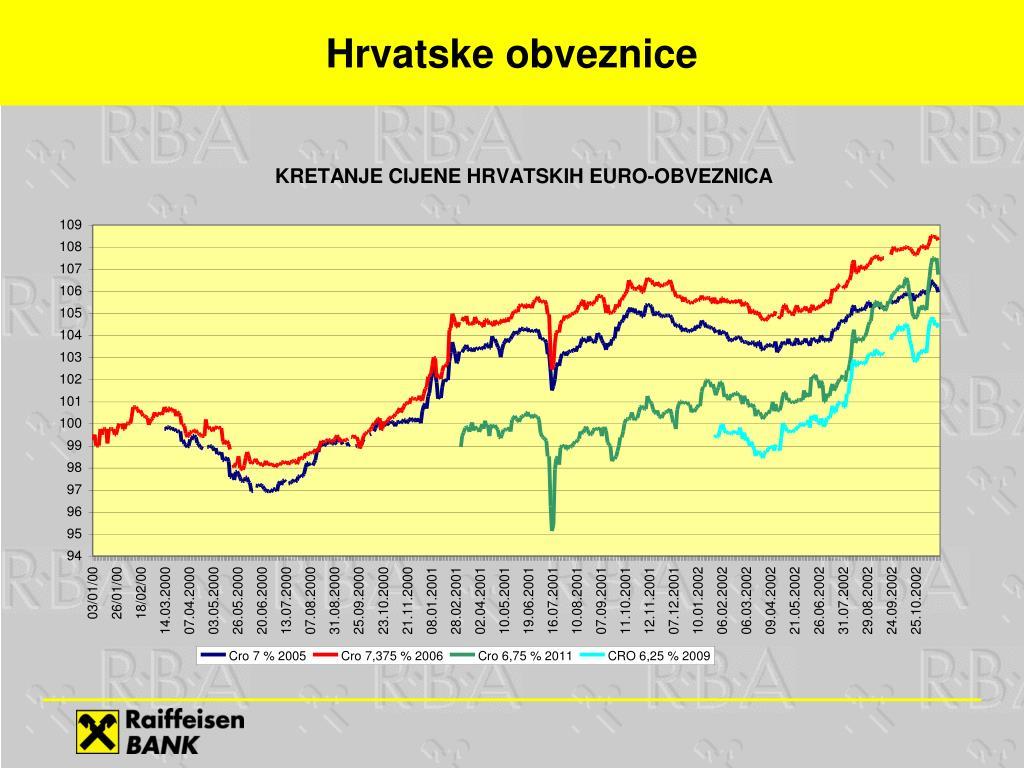 Hrvatske obveznice