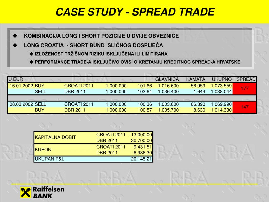 CASE STUDY - SPREAD TRADE