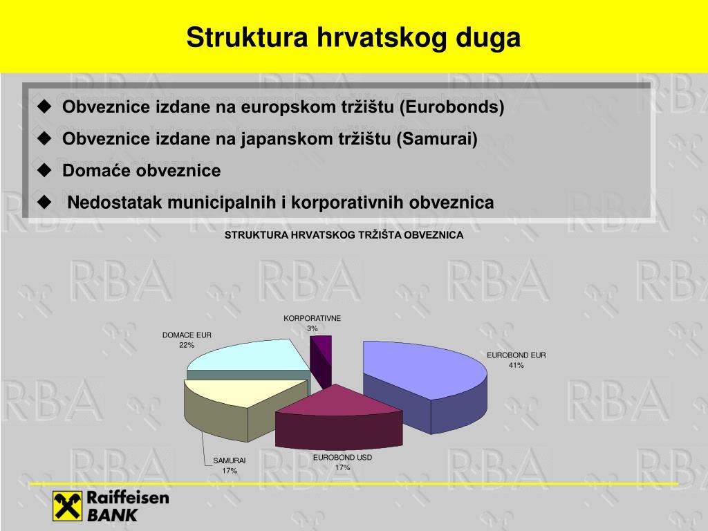 Struktura hrvatskog duga