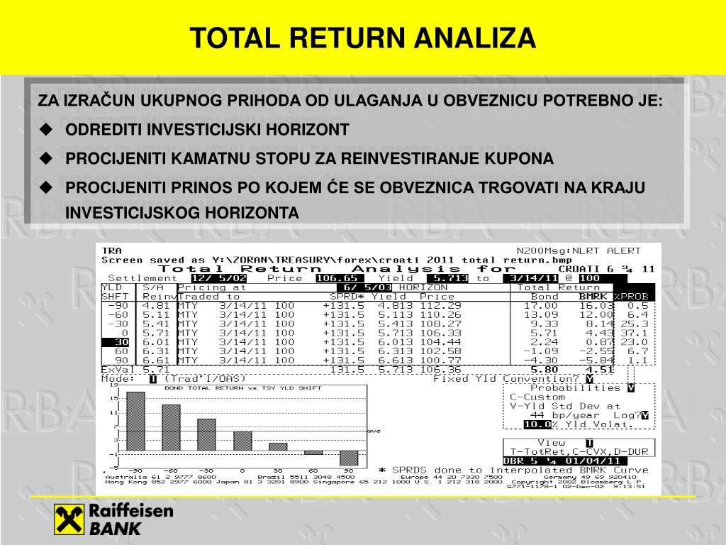 TOTAL RETURN ANALIZA