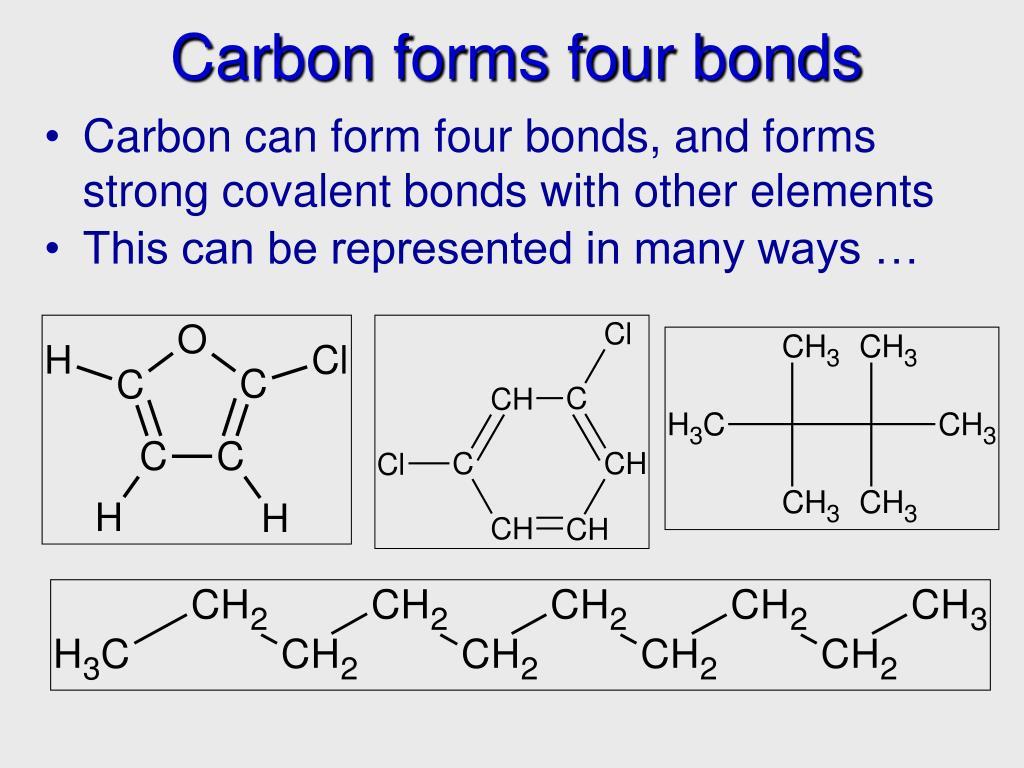 Carbon forms four bonds