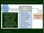 q3 how do businesses use the systems development life cycle sdlc process9