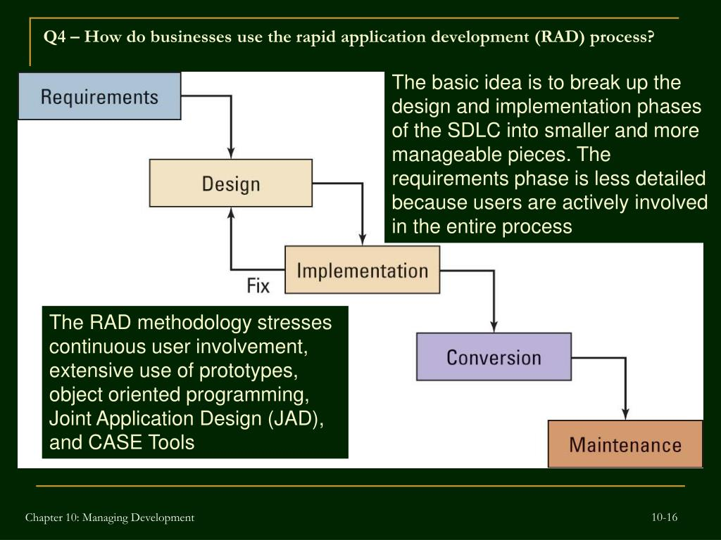Q4 – How do businesses use the rapid application development (RAD) process?