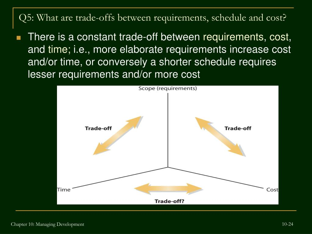 Q5: What are trade-offs between requirements, schedule and cost?