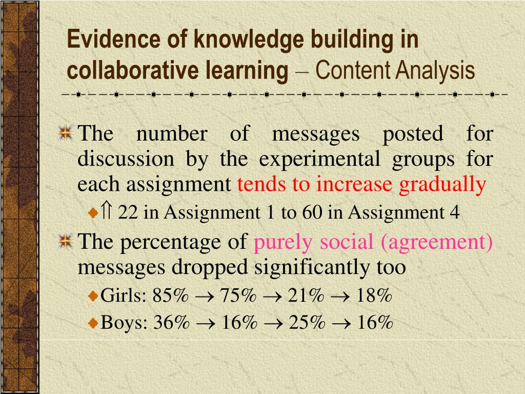 Evidence of knowledge building in collaborative learning